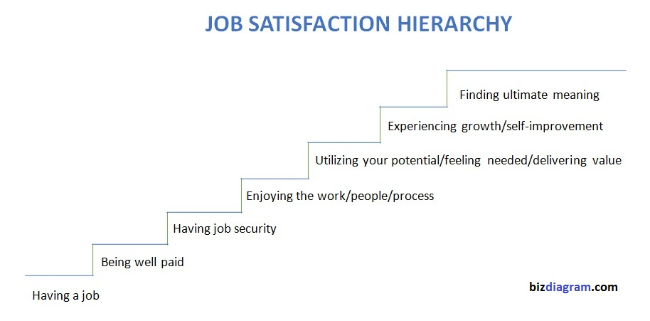 job-satisfaction-chart