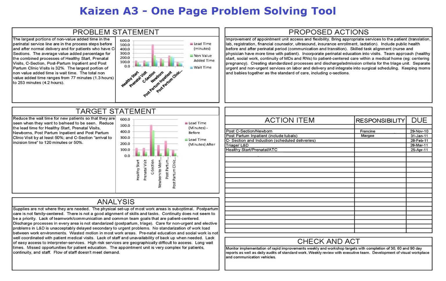 Kaizen tools templates video search engine at for A3 process improvement template