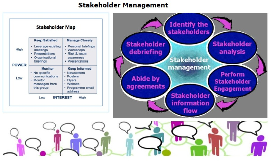 an analysis of stakeholder management in How to analyse stakeholders i must confess i began performing proper  stakeholder analysis out of.